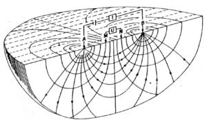 Susunan elektroda menurut aturan Schlumberger